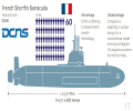 Los astilleros de Australia y la constructora naval francesa DCNS se hace con el diseño de 12 submarinos de guerra