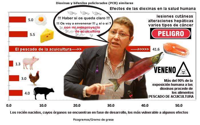 O PPdeG baixo ordes de Feijóo protexe de forma aberta VETANDO INSPECCIONAR O SERVIZO DE CÁTERING NOS CENTROS PÚBLICOS E IMPIDE PRIORIZAR A CALIDADE, A ORIXE GALEGA do que comen os nenos-as galegaos-as